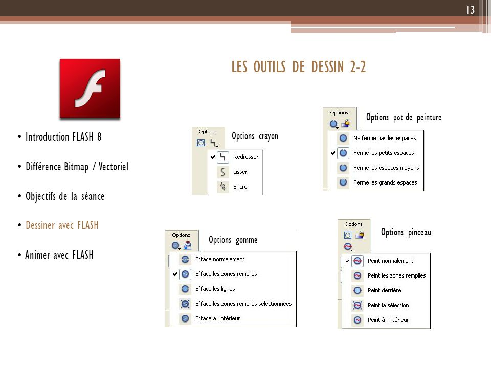 LES OUTILS DE DESSIN 2-2 Introduction FLASH 8