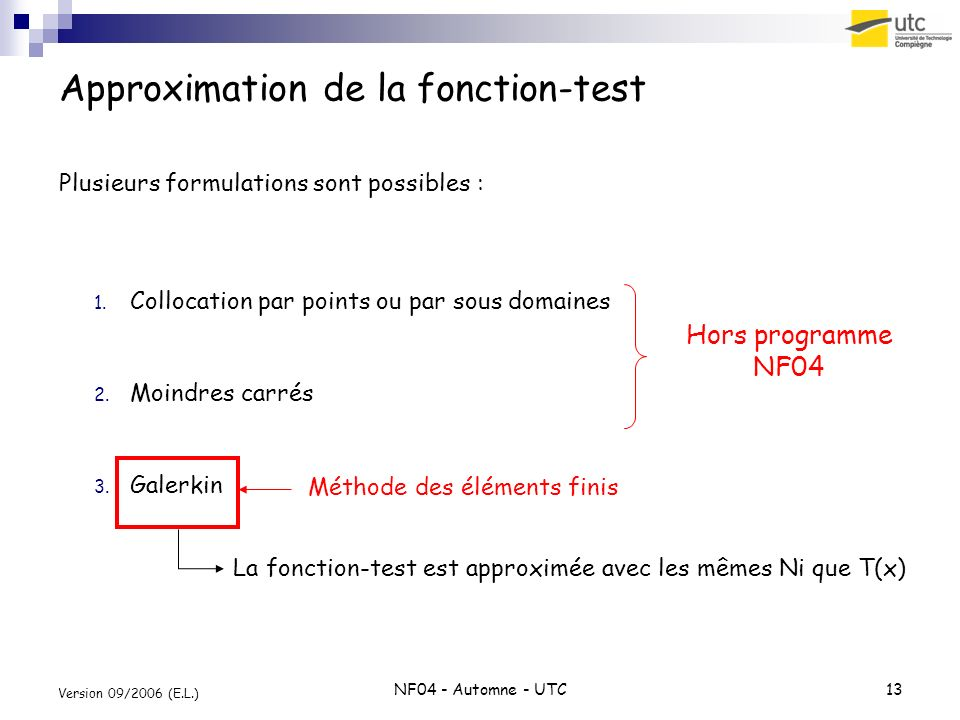 Approximation de la fonction-test