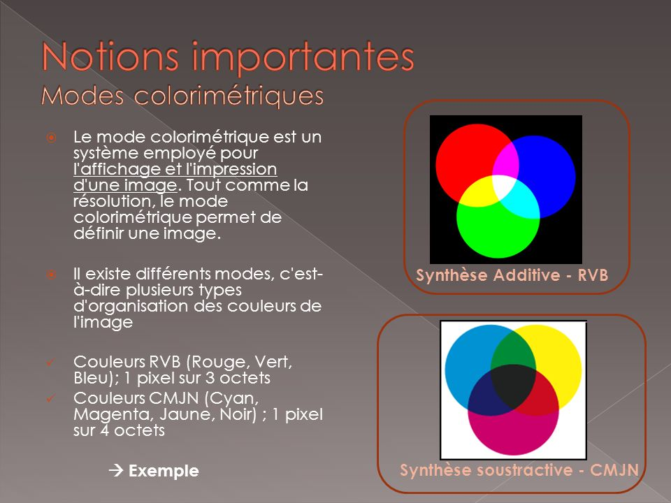 Notions importantes Modes colorimétriques