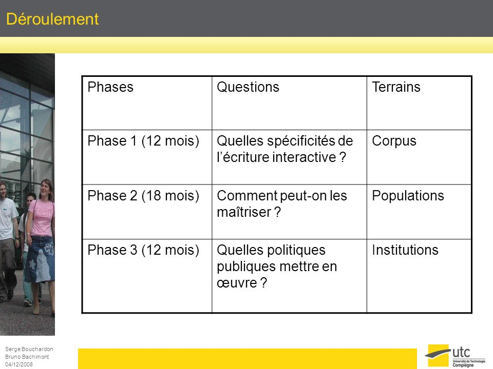 Déroulement Phases Questions Terrains Phase 1 (12 mois)