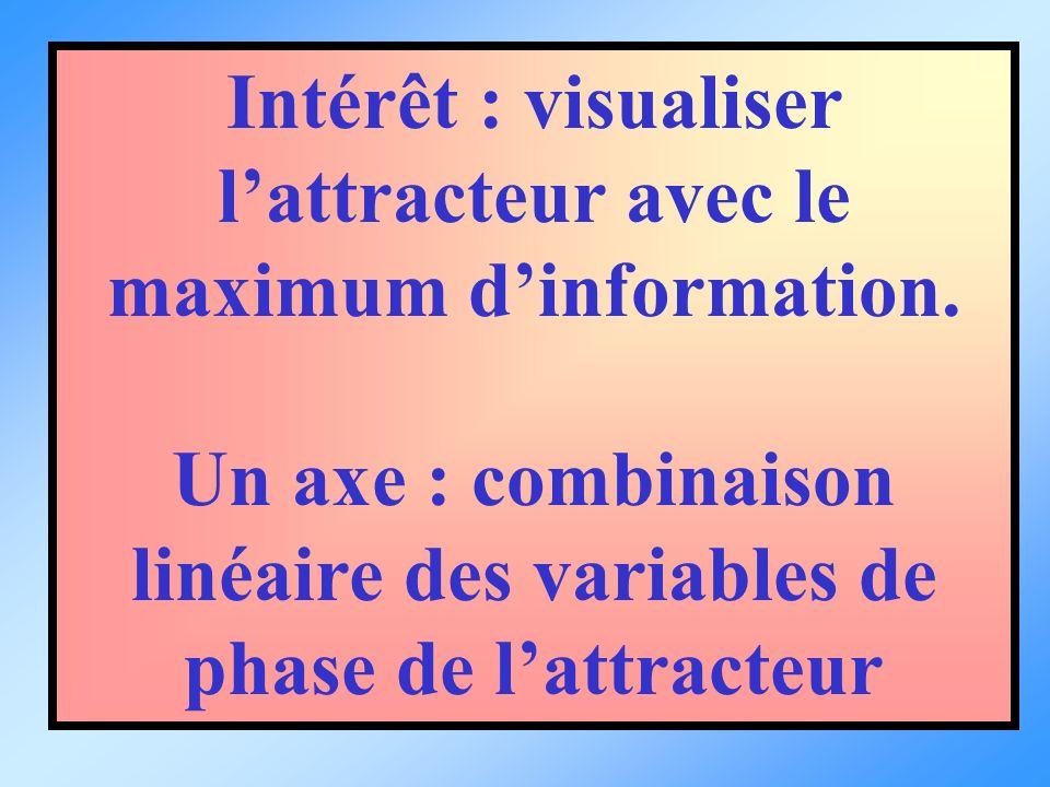 Intérêt : visualiser l'attracteur avec le maximum d'information.