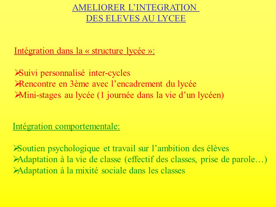 AMELIORER L'INTEGRATION