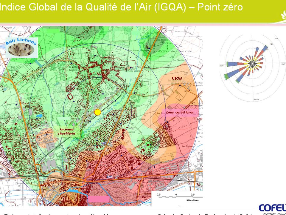 Indice Global de la Qualité de l'Air (IGQA) – Point zéro