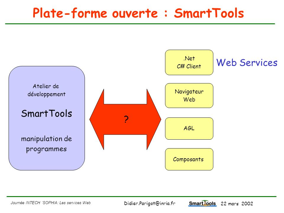 Plate-forme ouverte : SmartTools