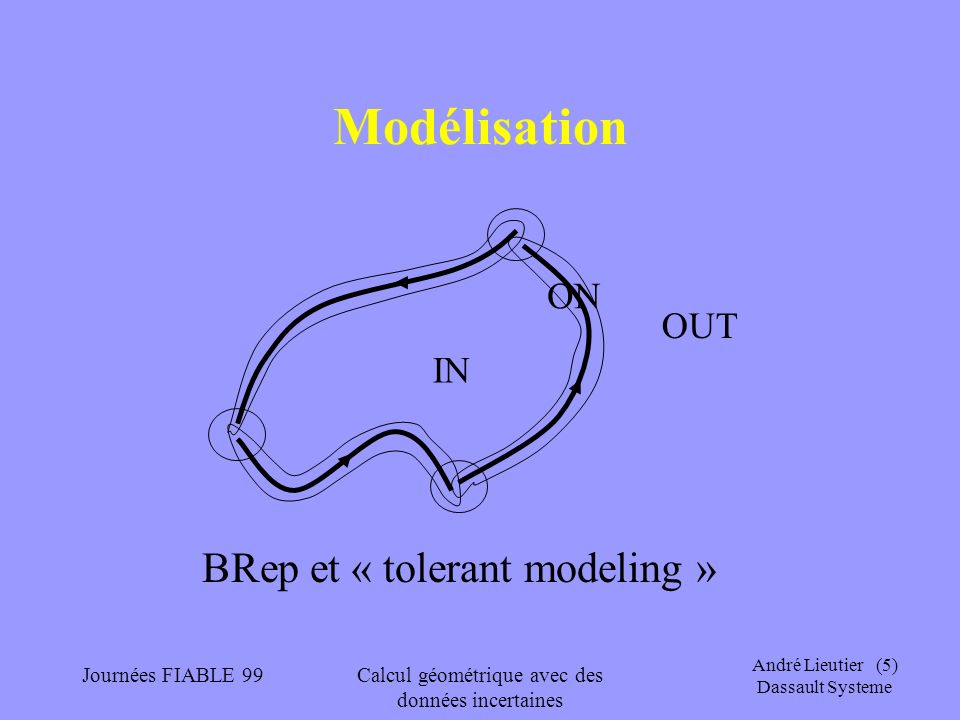 Modélisation BRep et « tolerant modeling » ON OUT IN