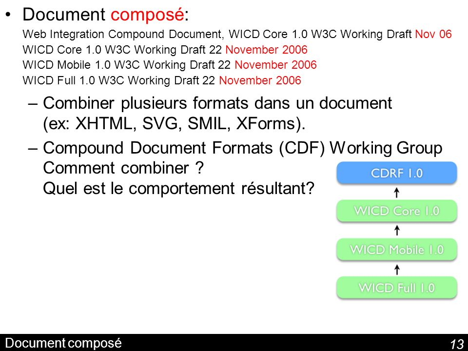 Document composé: Web Integration Compound Document, WICD Core 1