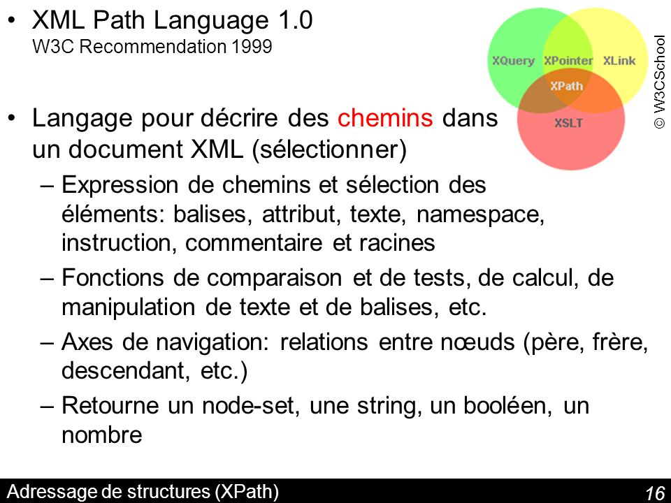Adressage de structures (XPath)