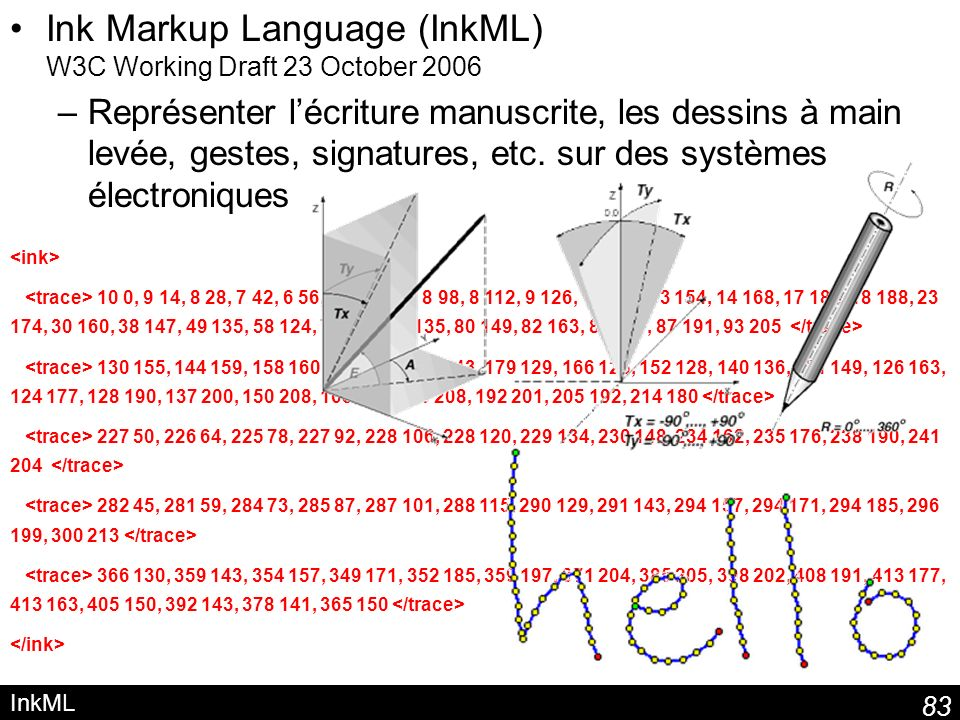 Ink Markup Language (InkML) W3C Working Draft 23 October 2006