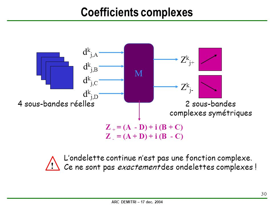 Coefficients complexes
