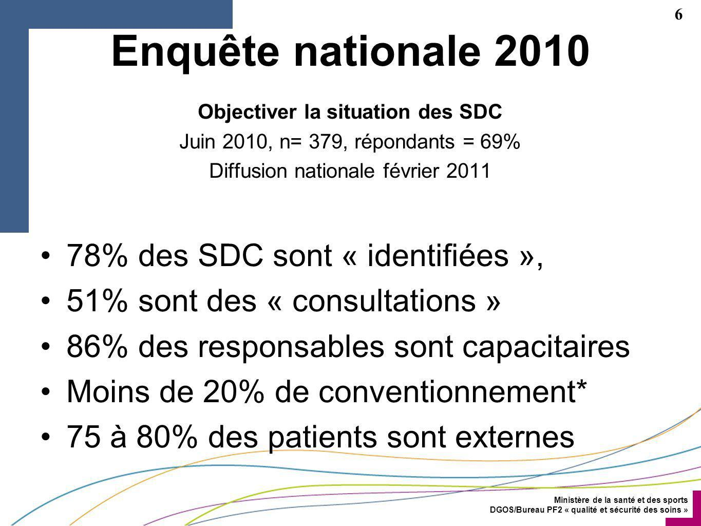 Objectiver la situation des SDC