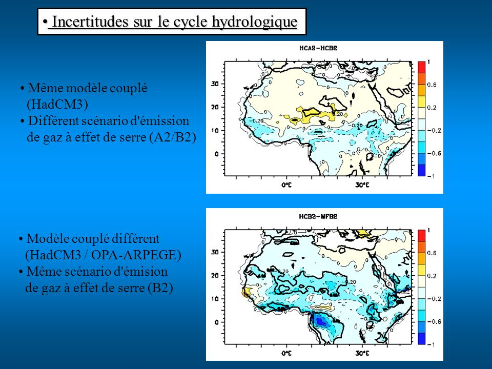 Incertitudes sur le cycle hydrologique