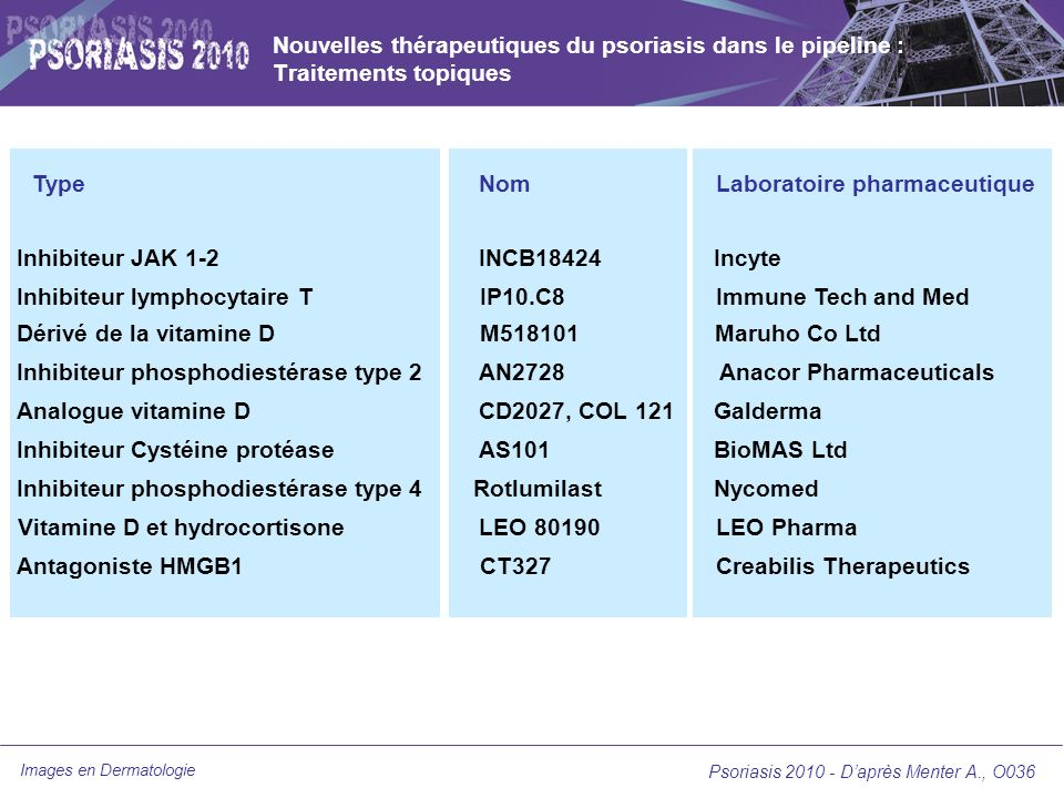 Inhibiteur lymphocytaire T