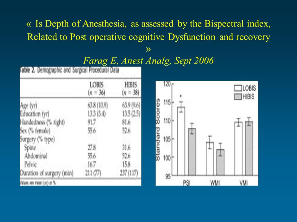 « Is Depth of Anesthesia, as assessed by the Bispectral index, Related to Post operative cognitive Dysfunction and recovery » Farag E, Anest Analg, Sept 2006
