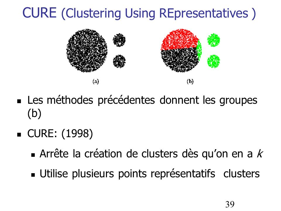 CURE (Clustering Using REpresentatives )