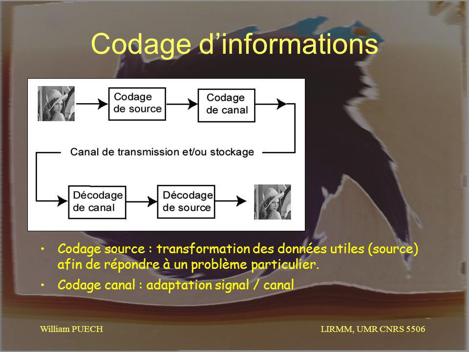 Codage d'informations