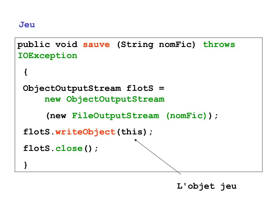 Jeu public void sauve (String nomFic) throws IOException. { ObjectOutputStream flotS = new ObjectOutputStream.