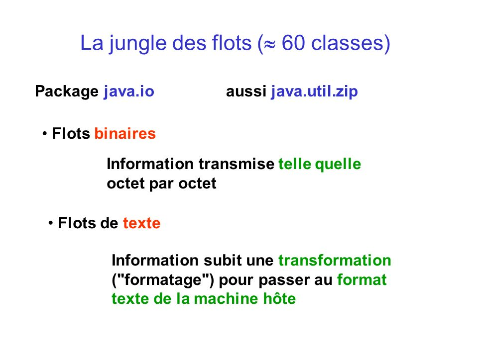 La jungle des flots ( 60 classes)
