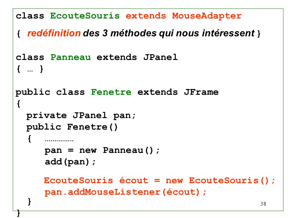 class EcouteSouris extends MouseAdapter