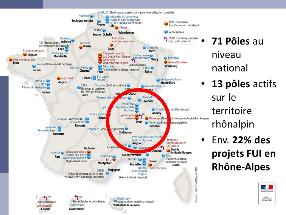 71 Pôles au niveau national