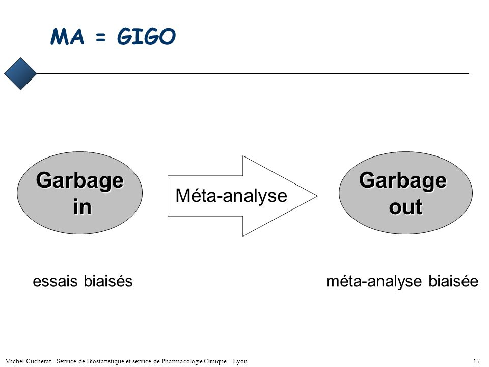 MA = GIGO Garbage in Garbage out Méta-analyse essais biaisés