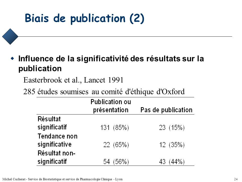 Biais de publication (2)