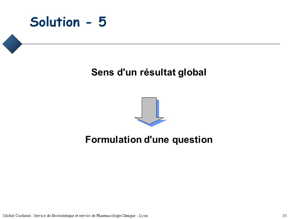 Sens d un résultat global Formulation d une question