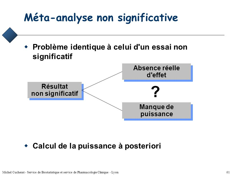 Méta-analyse non significative