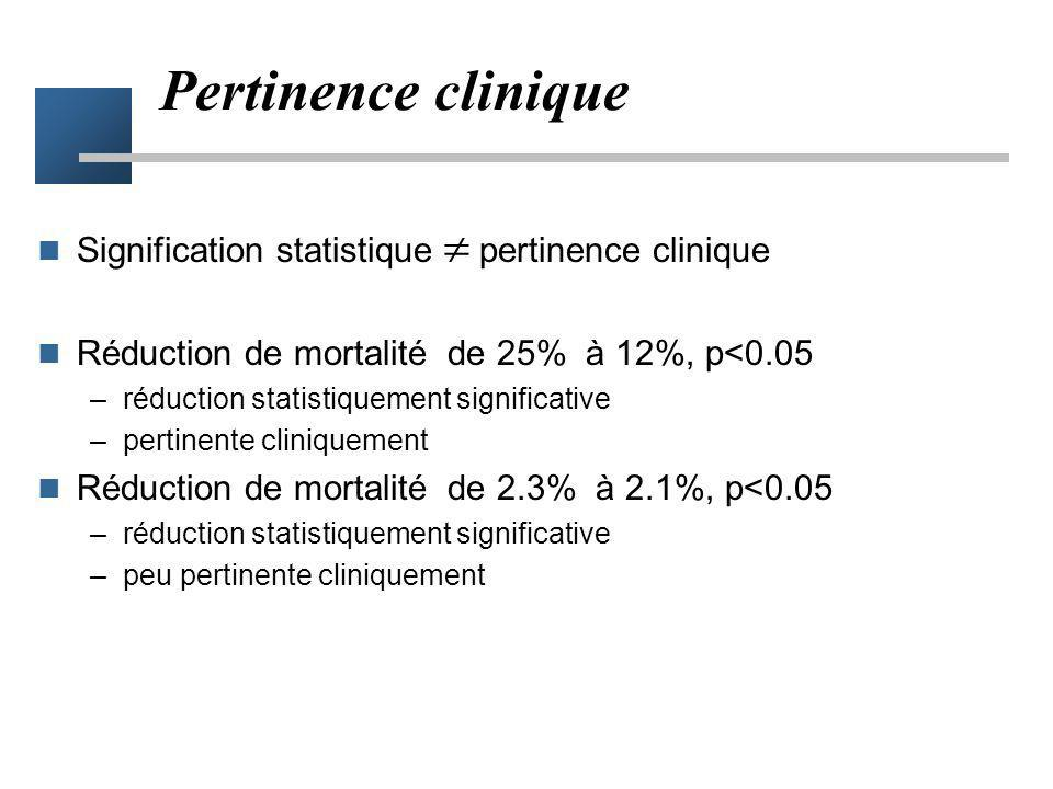 Pertinence clinique Signification statistique  pertinence clinique