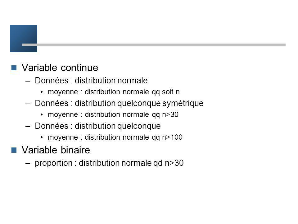 Variable continue Variable binaire Données : distribution normale