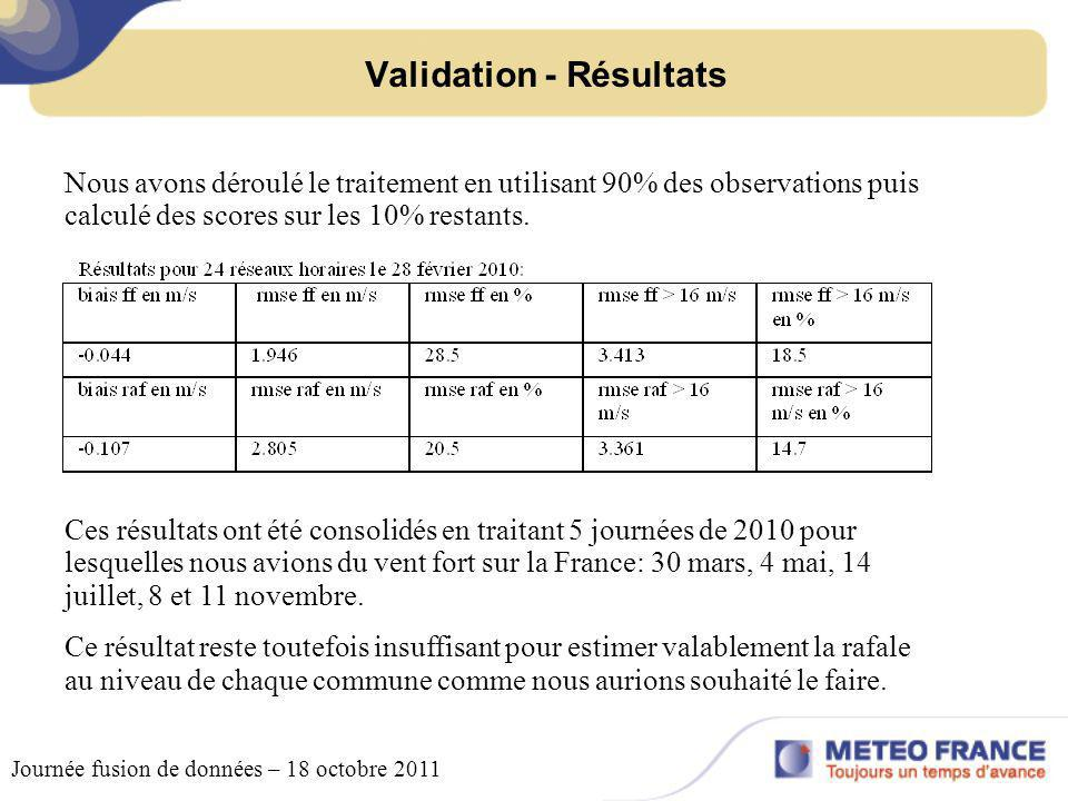 Validation - Résultats
