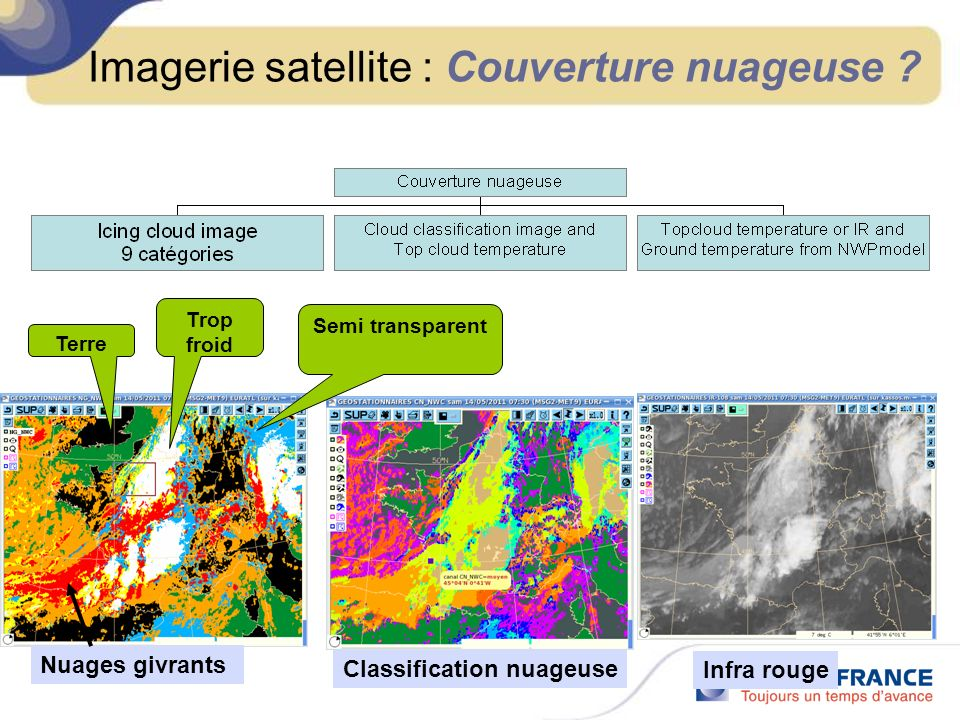 Imagerie satellite : Couverture nuageuse