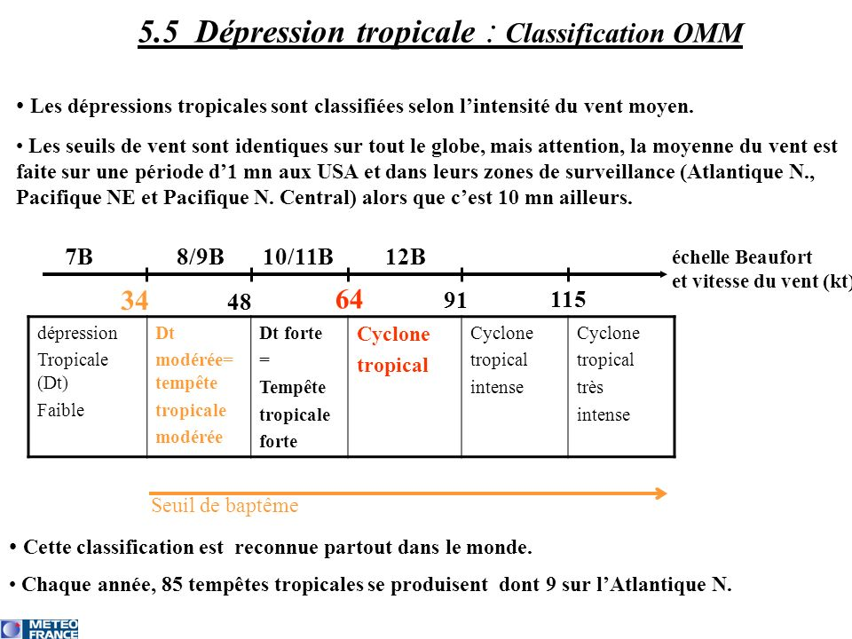 5.5 Dépression tropicale : Classification OMM