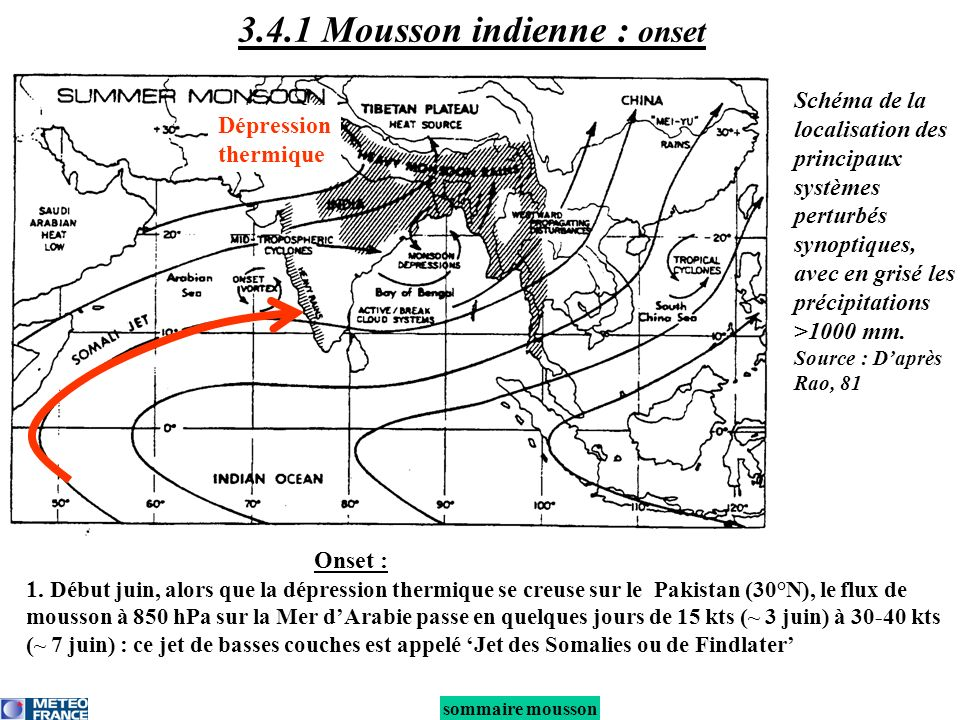 3.4.1 Mousson indienne : onset