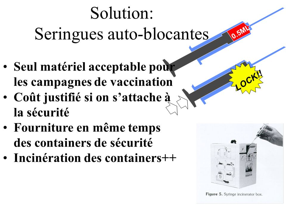 Solution: Seringues auto-blocantes