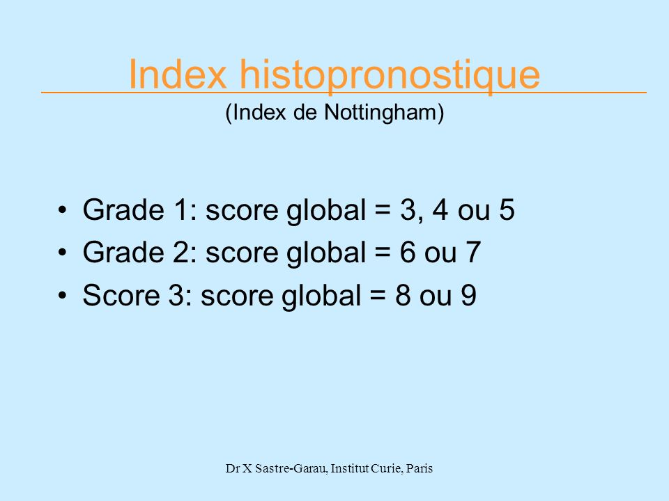 Index histopronostique (Index de Nottingham)