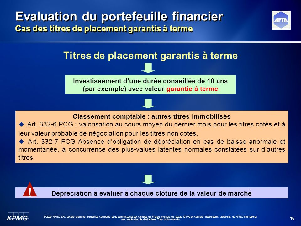 Evaluation du portefeuille financier Cas des titres de placement garantis à terme