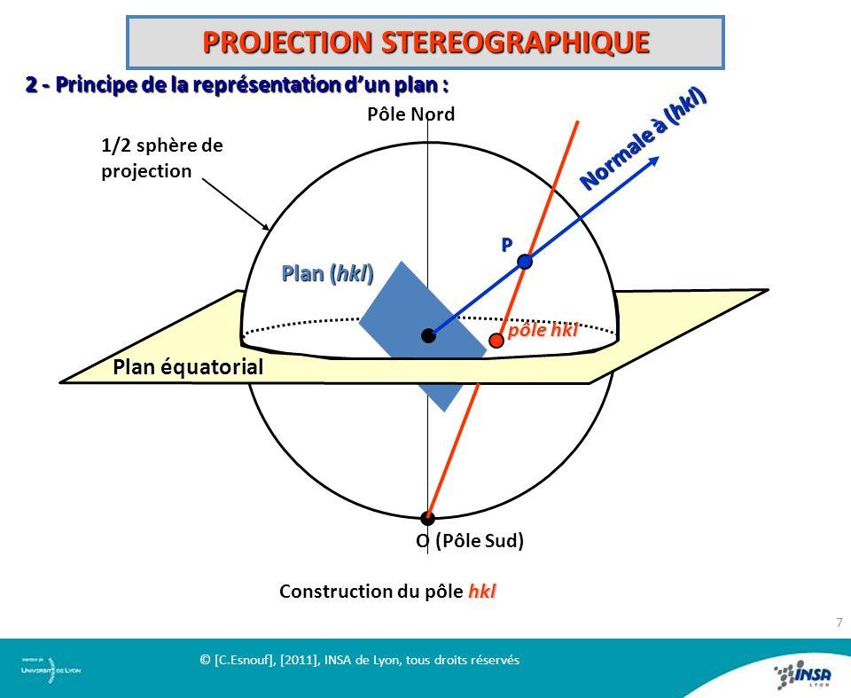 PROJECTION TÉLÉCHARGER STÉRÉOGRAPHIQUE DE LOGICIEL