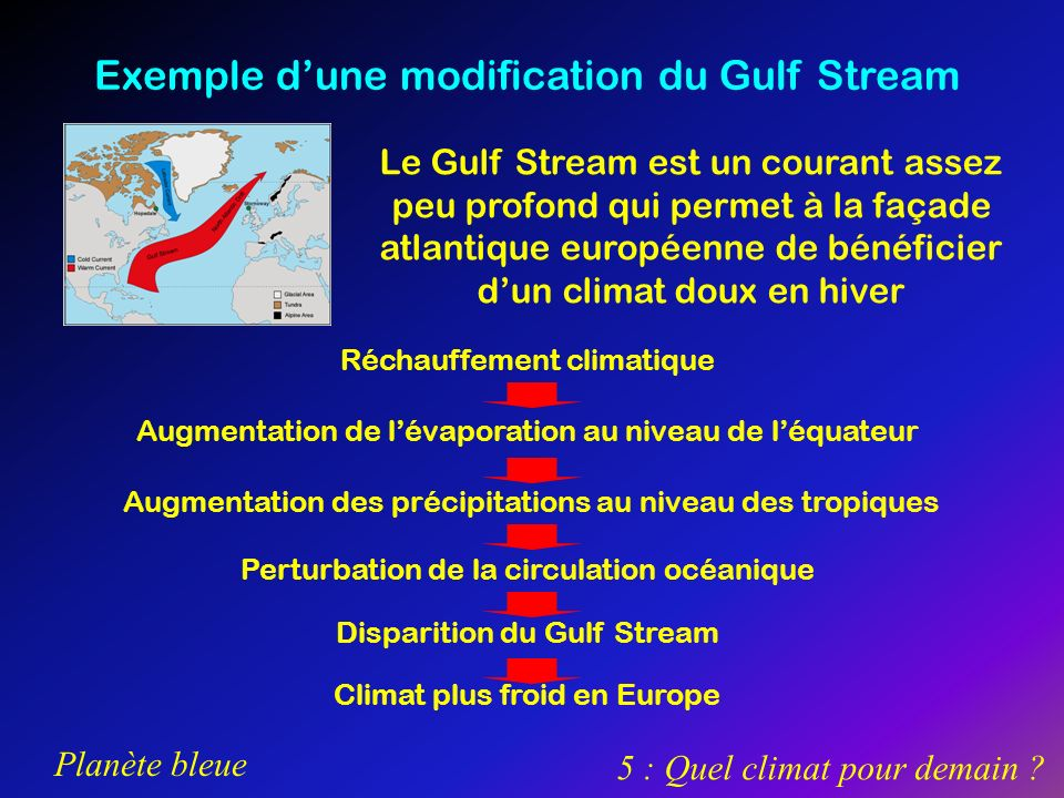Exemple d'une modification du Gulf Stream