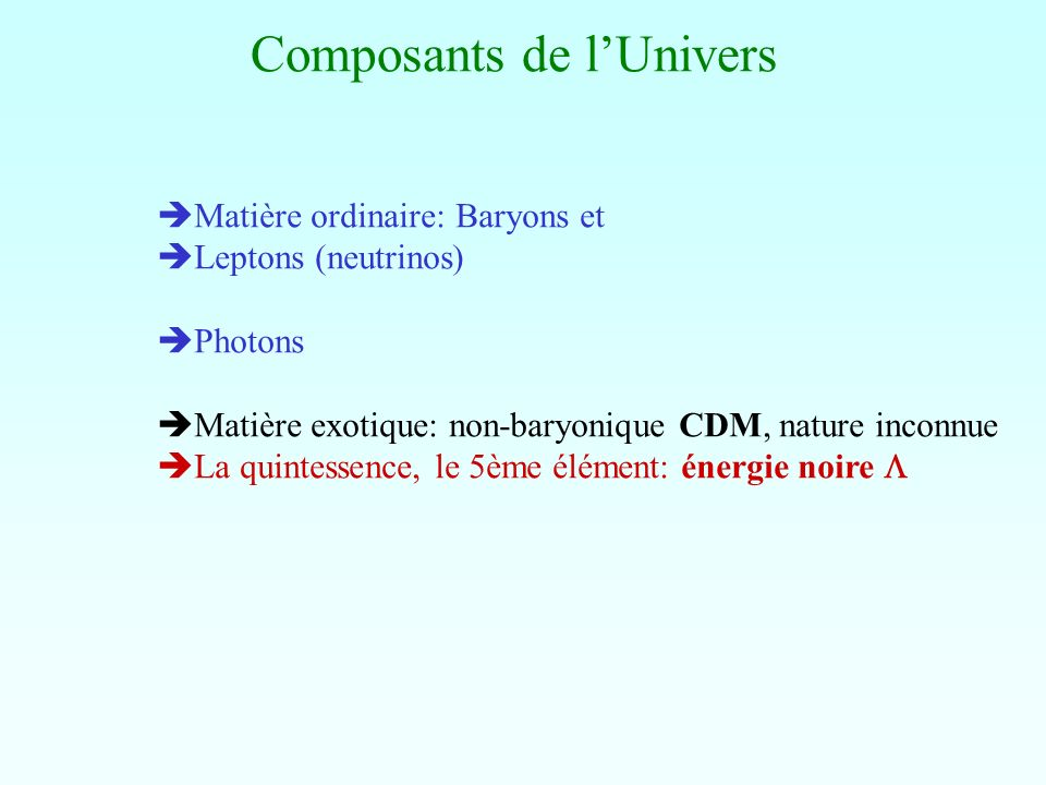 Composants de l'Univers