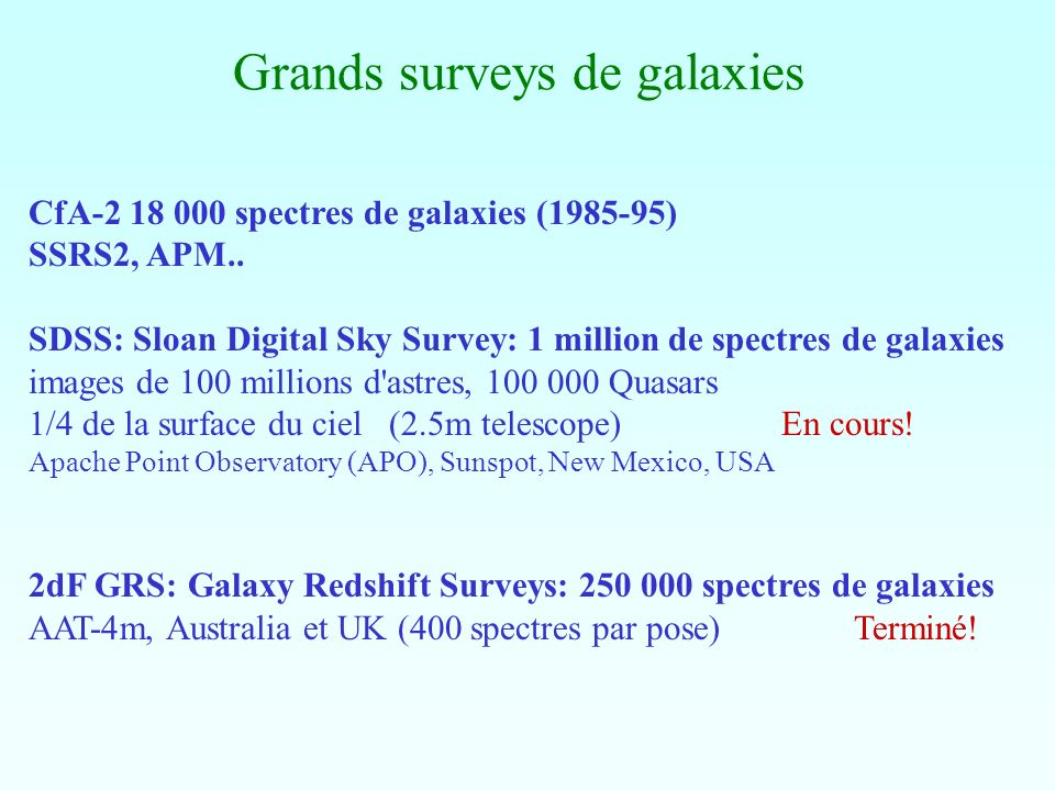 Grands surveys de galaxies