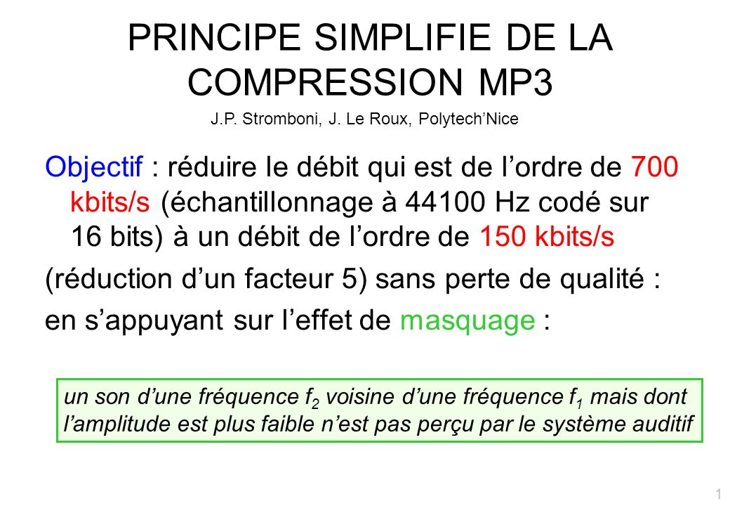 PRINCIPE SIMPLIFIE DE LA COMPRESSION MP3