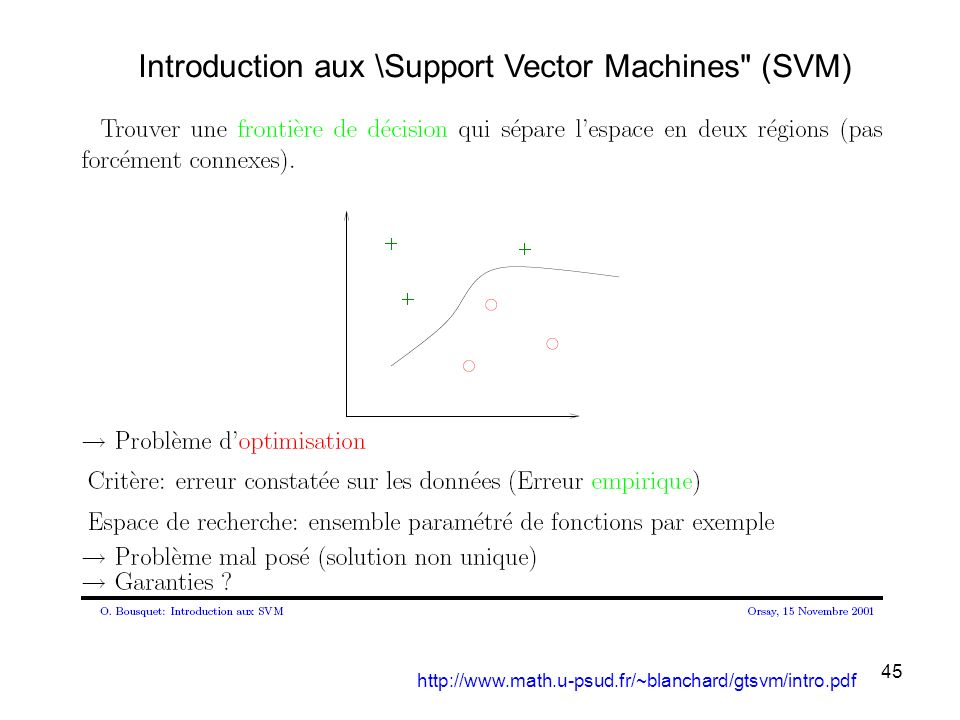 Introduction aux \Support Vector Machines (SVM)