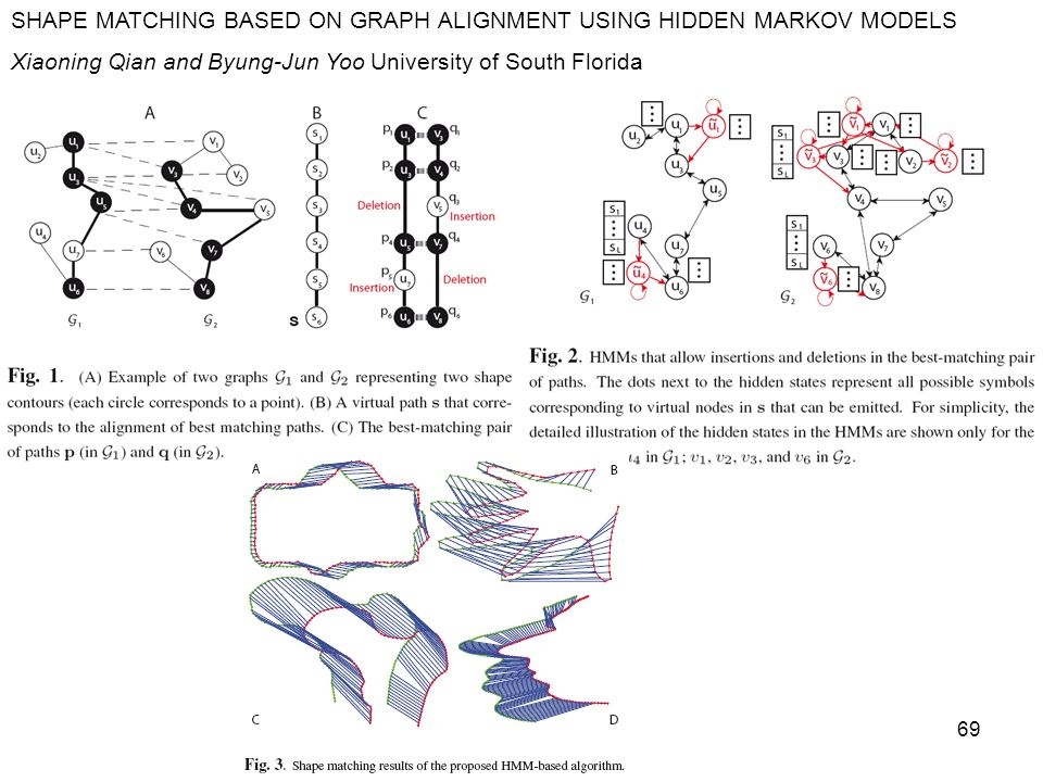 SHAPE MATCHING BASED ON GRAPH ALIGNMENT USING HIDDEN MARKOV MODELS