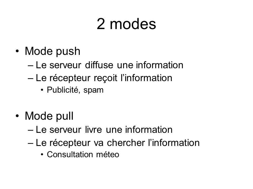2 modes Mode push Mode pull Le serveur diffuse une information