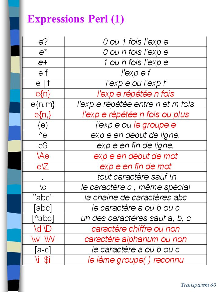 Expressions Perl (1) Exemples sous Perl