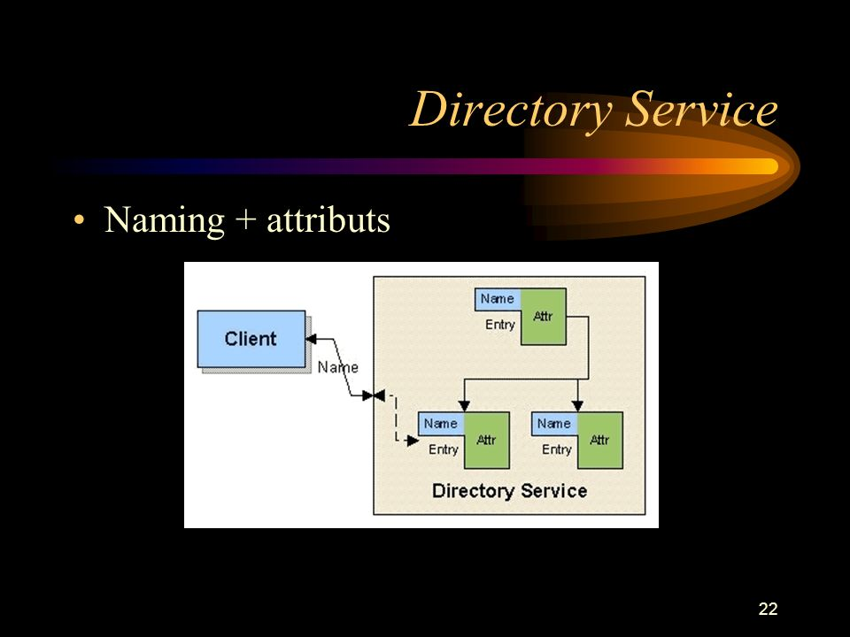 Directory Service Naming + attributs