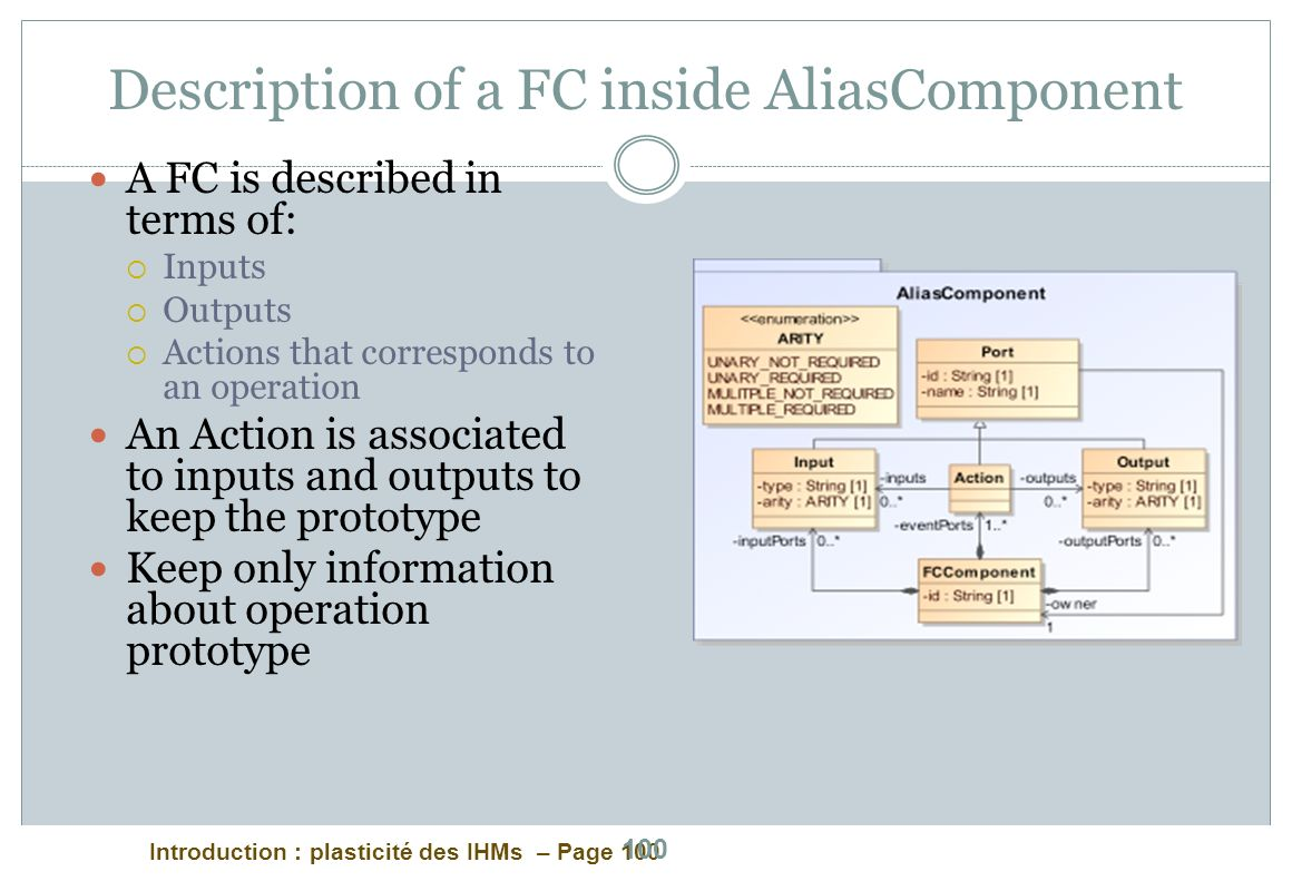Description of a FC inside AliasComponent