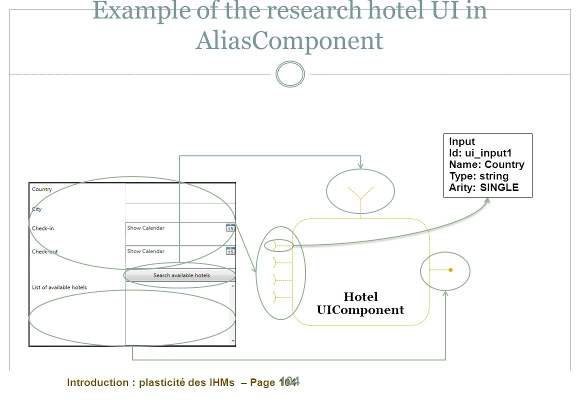 Example of the research hotel UI in AliasComponent