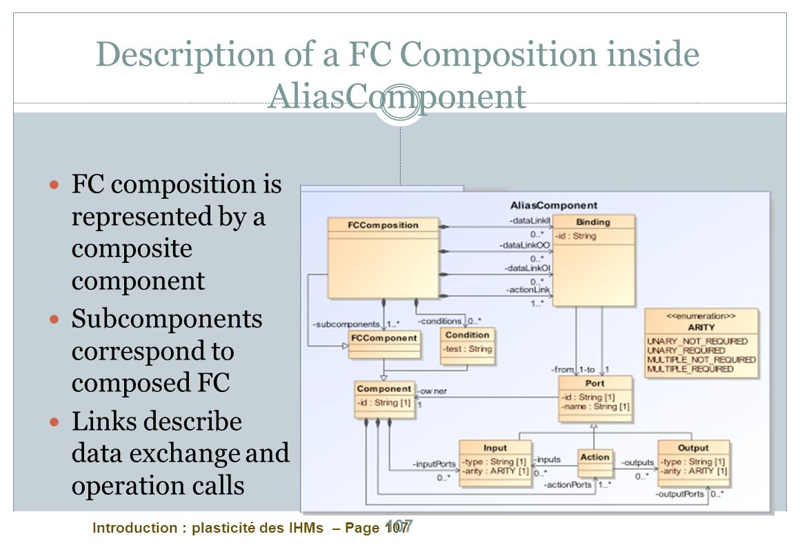 Description of a FC Composition inside AliasComponent