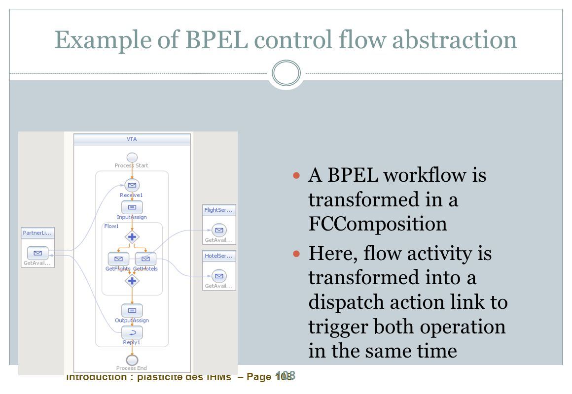 Example of BPEL control flow abstraction